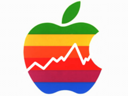 Résultats à la Bourse d'Apple.