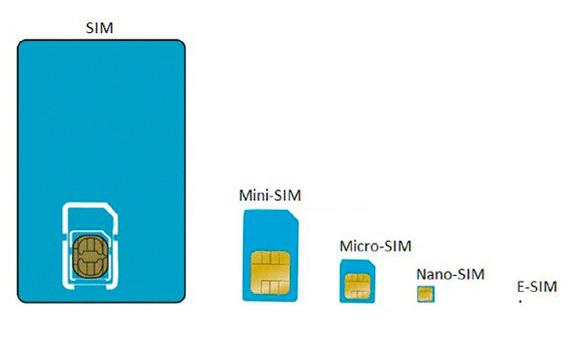 ARM veut rendre les cartes SIM encore plus réduites.