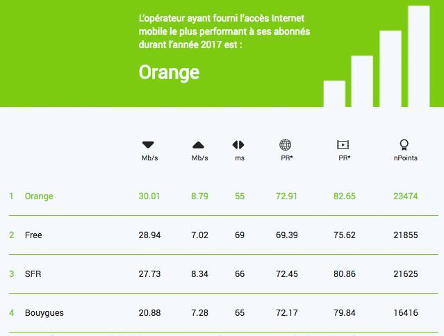 ES1 : la chaîne eSport aussi chez Bouygues Telecom et Free
