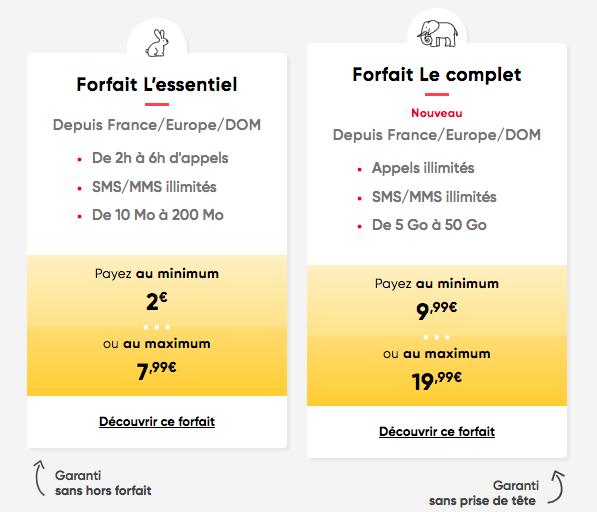 Les forfaits mobiles de Prixtel.