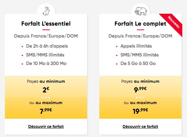 les offres mobiles prixtel s 39 adaptent votre consommation partir de 2. Black Bedroom Furniture Sets. Home Design Ideas