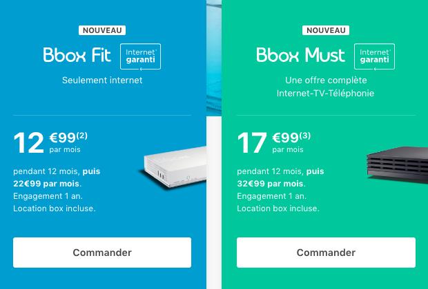 Les box internet de Bouygues Télécom.