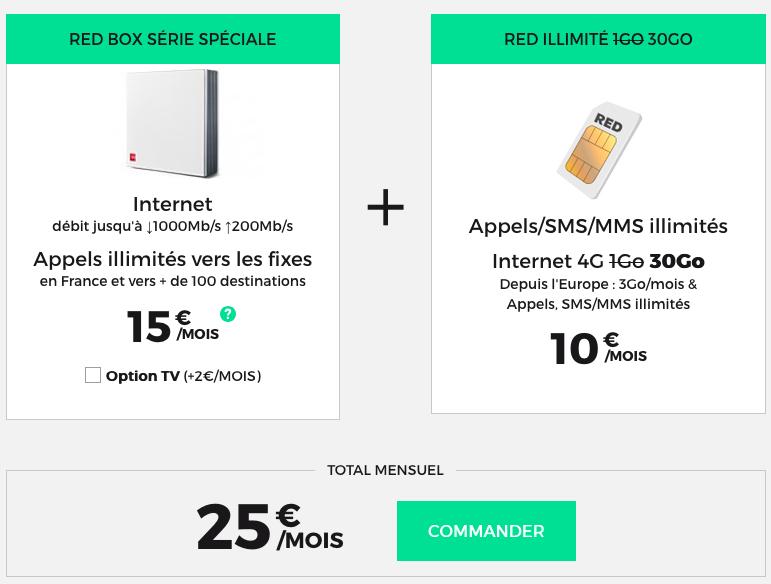RED by SFR permet de cumuler un forfait mobile avec une box internet.