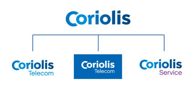 Les différents services de Coriolis dont Coriolis Telecom