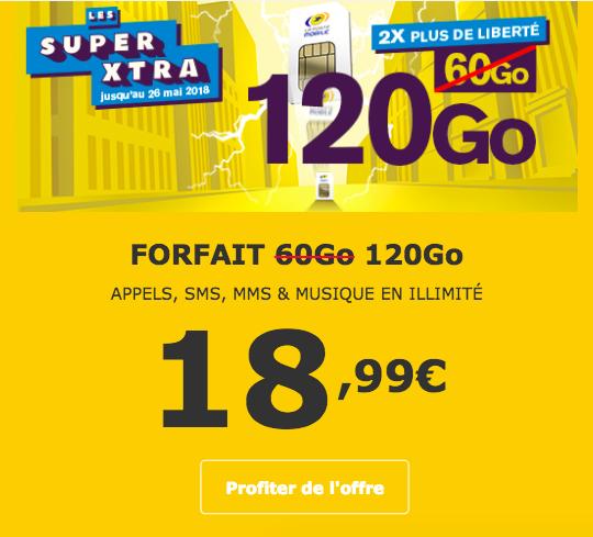 Le forfait avec 120 Go d'Internet de La Poste Mobile.