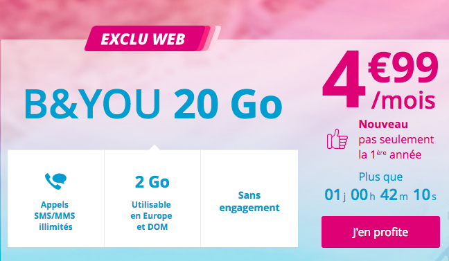L'offre promotionnelle B&YOU 20 Go.