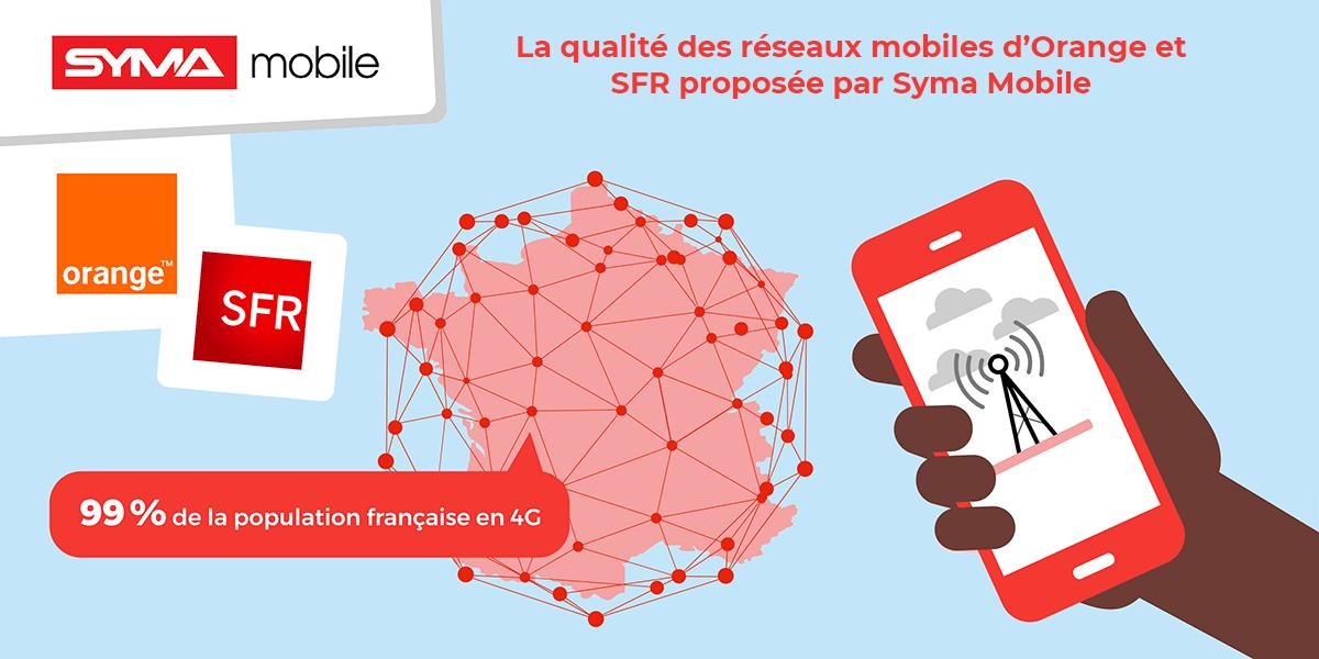 Syma Mobile réseau Orange et SFR