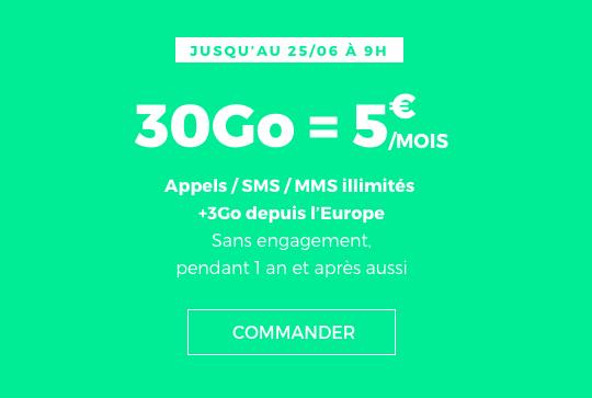 Le forfait bon plan RED by SFR à 5€