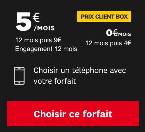 Starter 2h, le forfait mobiel de SFR à bas prix.