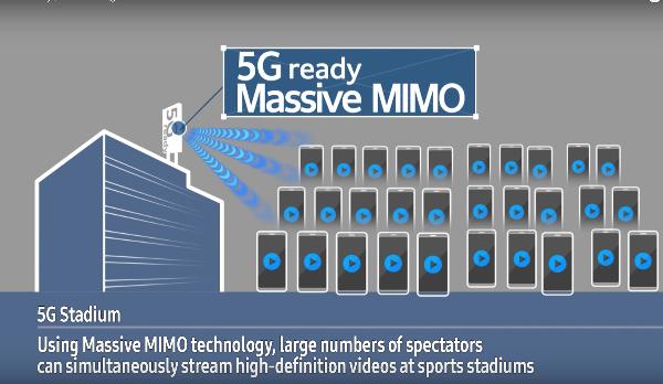 Massive MIMO futur de la 5G