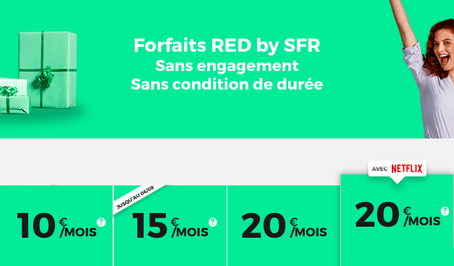 Les forfaits de RED by SFR.