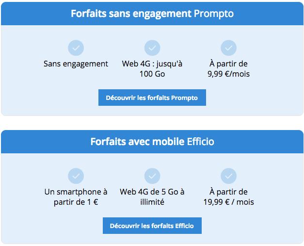 Les forfaits mobiles de CIC et Crédit Mutuel.
