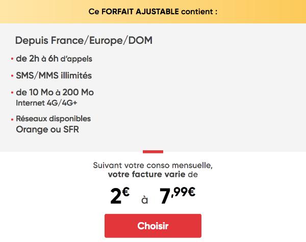 Prixtel forfait mobile bloqué adaptable.