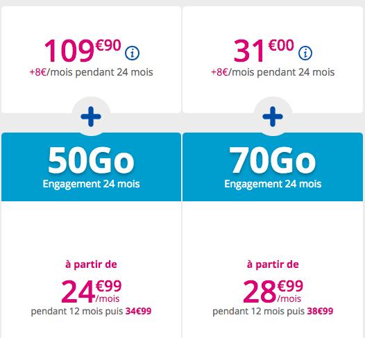 Les forfaits Sensation de Bouygues Télécom