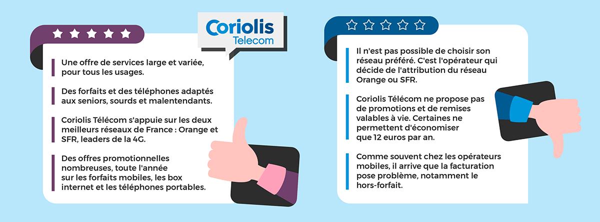 Avis clients sur Coriolis Télécom