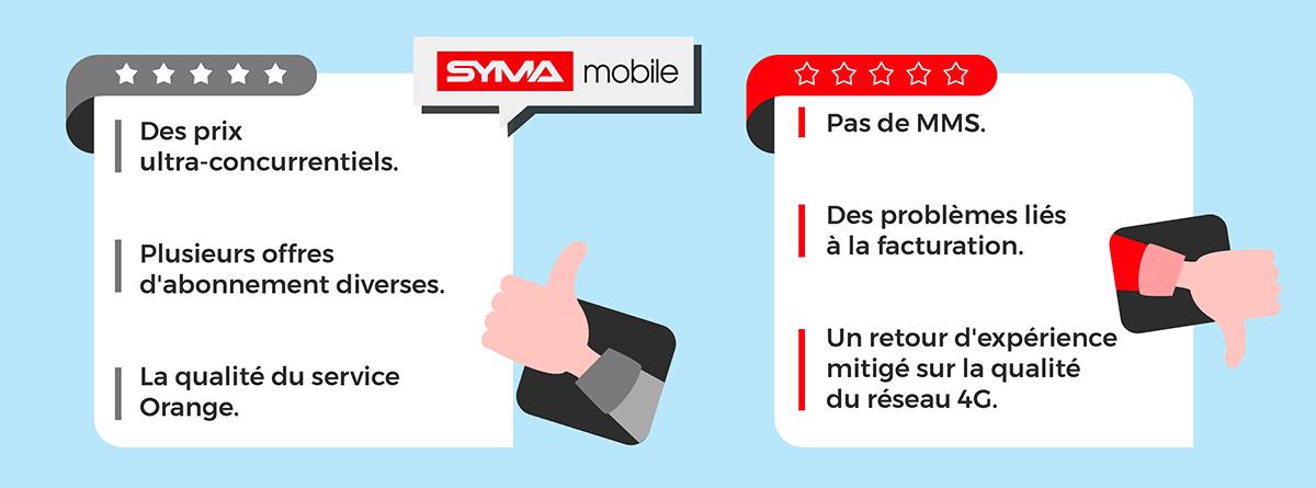 Avis client Syma Mobile
