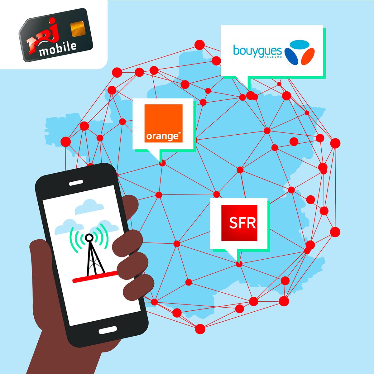 Couverture réseau NRJ Mobile