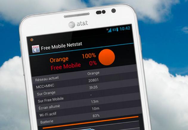Netstat de Free Mobile.