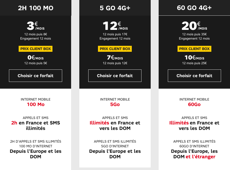 Les forfaits SFR du Black Friday