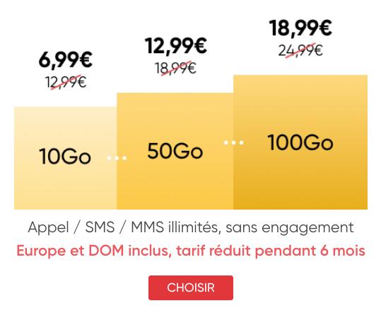 Forfait sans engagement en promotion chez Prixtel, jusqu'à 100 Go de 4G.