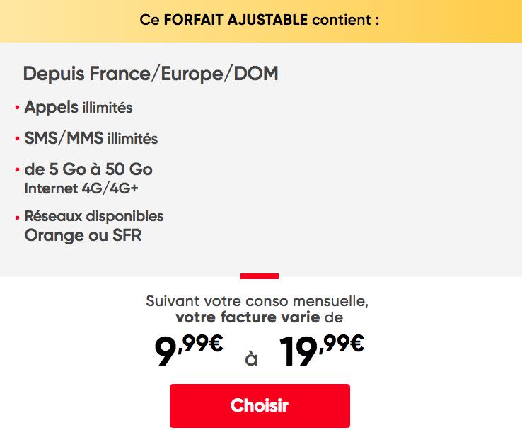 Le forfait 50 Go de Prixtel.