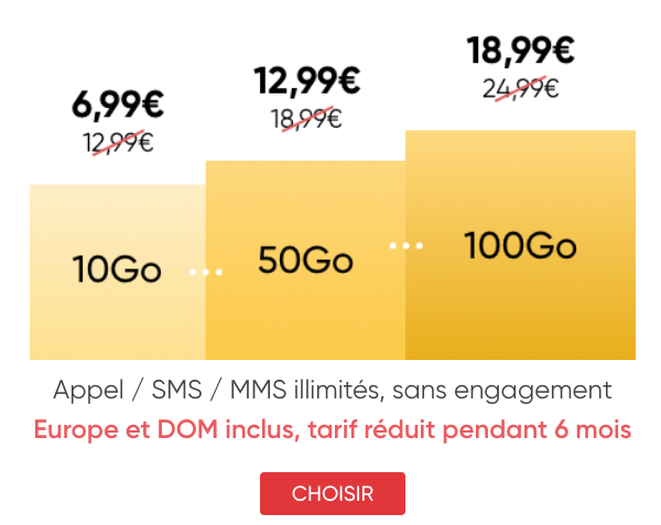 Forfait pas cher qui s'adapte, sans engagement chez Prixtel avec jusqu'à 100 Go de 4G.