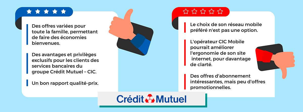 Avis clients Crédit Mutuel Mobile