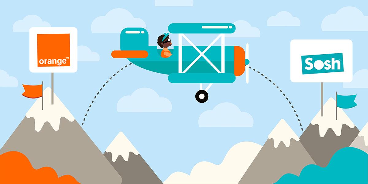 Transfert d'un forfait mobile Orange à Sosh