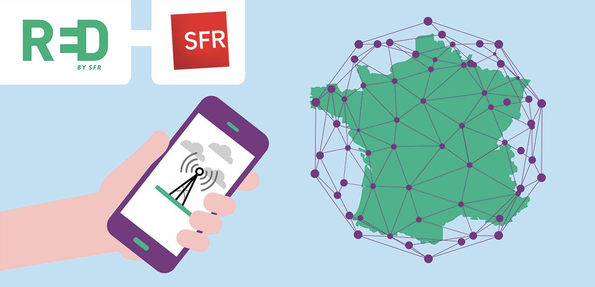 Avis sur le réseau RED by SFR