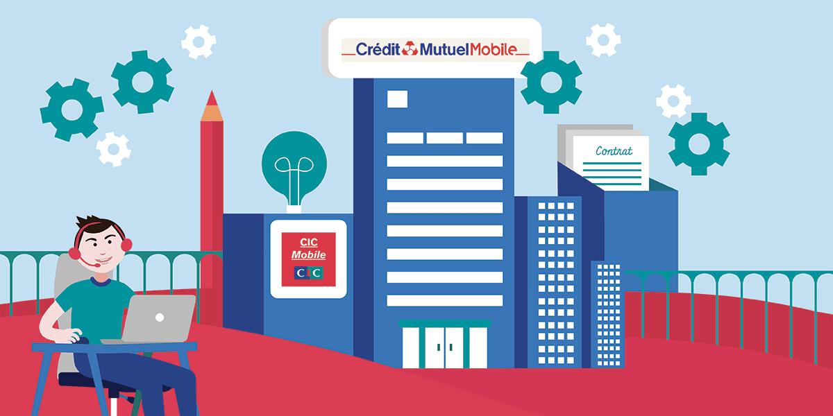 Histoire Credit Mutuel et CIC Mobile