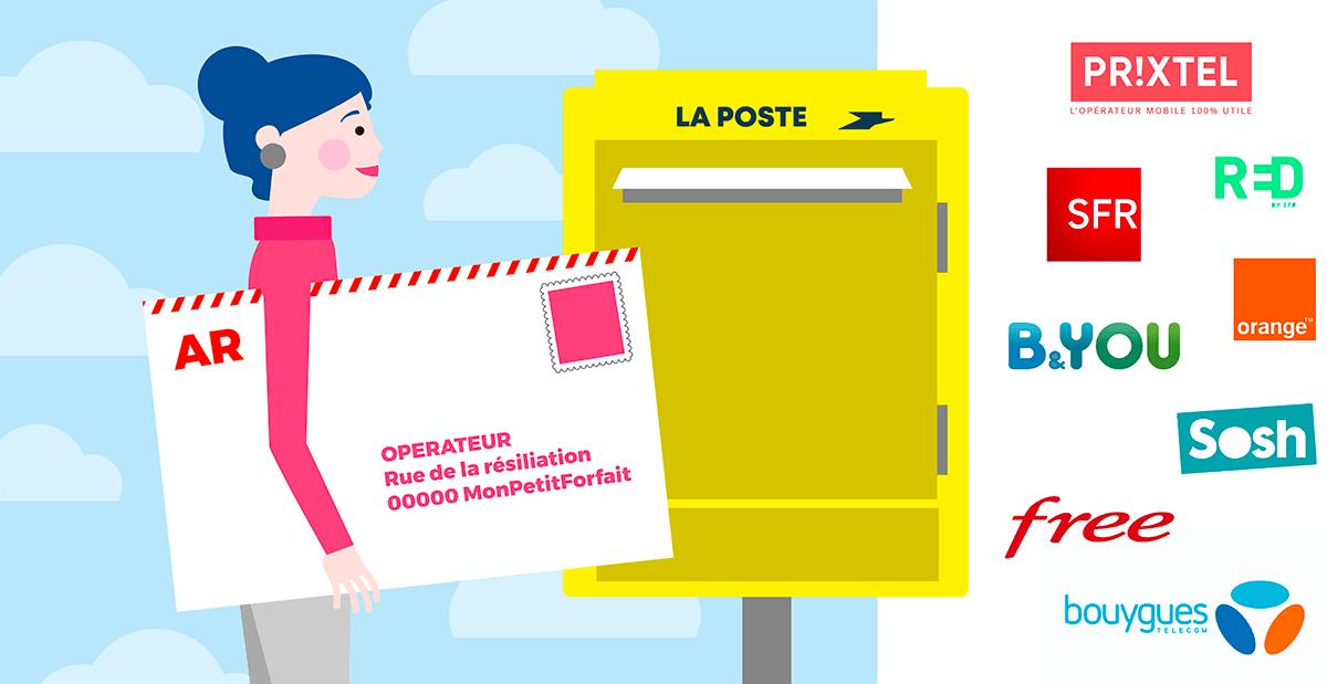 Envoie lettre recommandé résiliation forfait