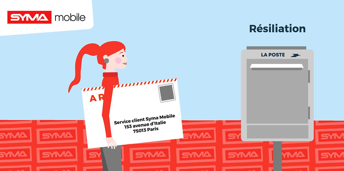 Délai de résiliation Syma mobile