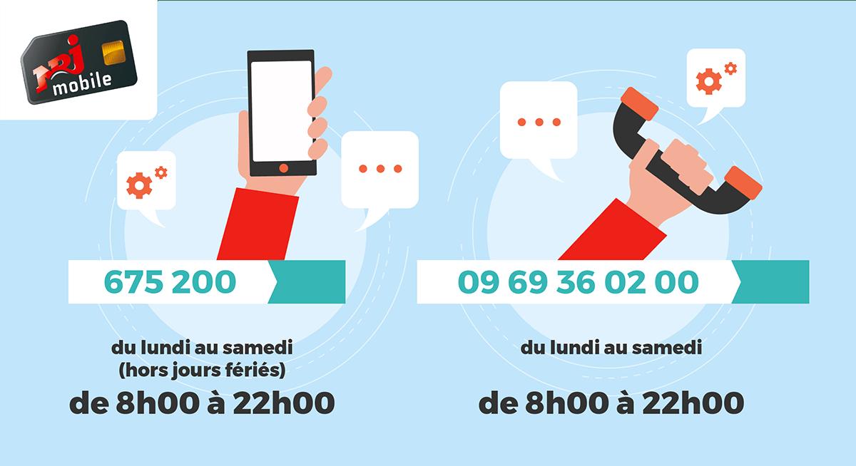 Comment Résilier Un Forfait De Téléphone De L Opérateur Nrj