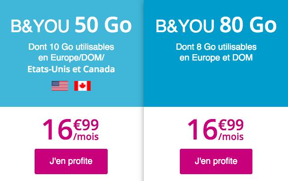 Forfait mobile B&YOu avec 80 Go de 4G.