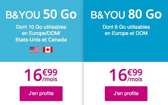 Forfait mobile B&YOU 80 Go promo.