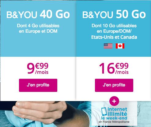 Forfait sans engagement B&YOU 40 Go pas cher.