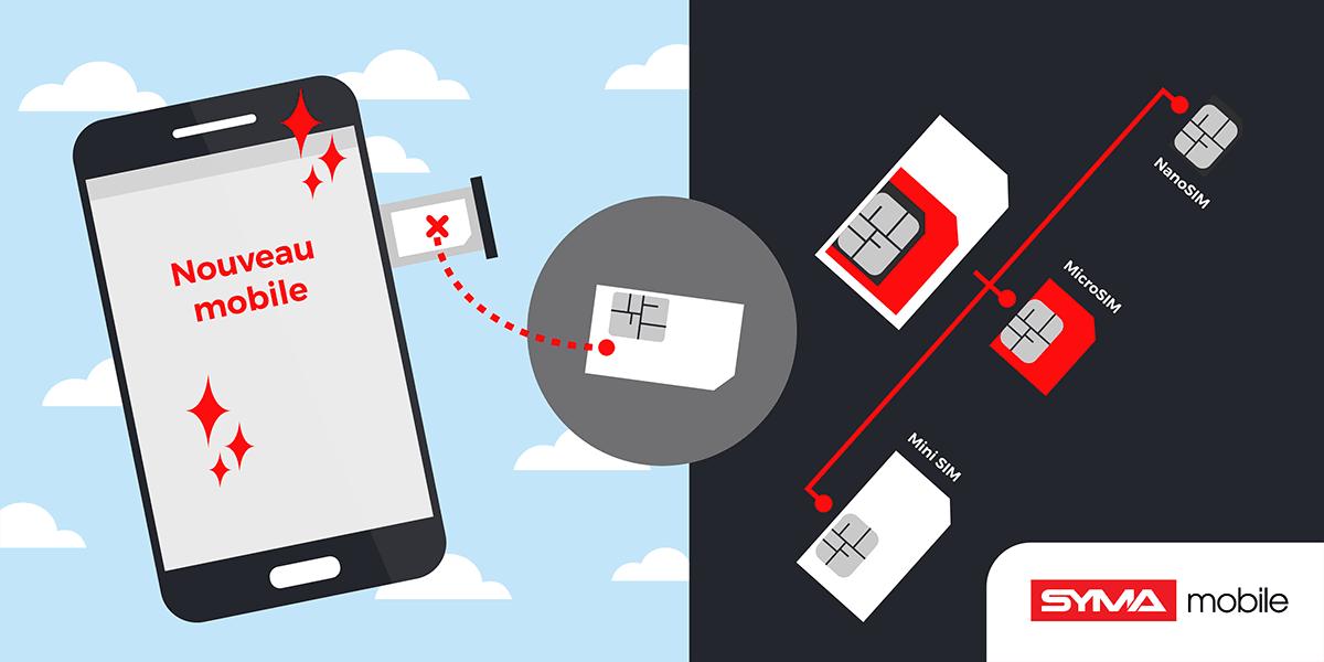 Format carte SIM Syma mobile