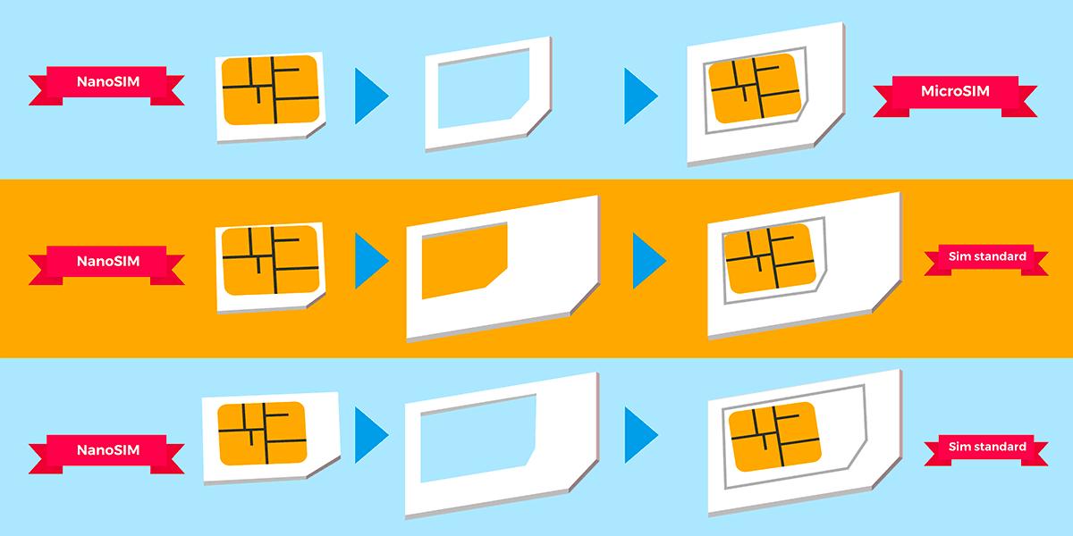 Adaptateurs de cartes SIM