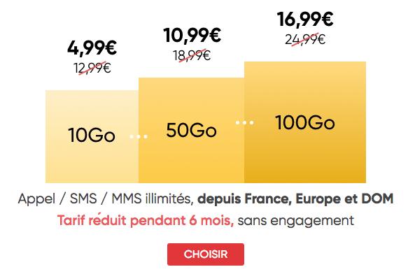 Forfait mobile en promotion chez Prixtel.