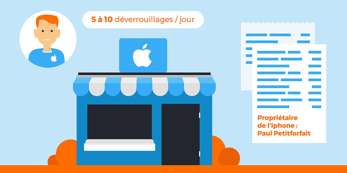 Deblocage iCloud Apple Store