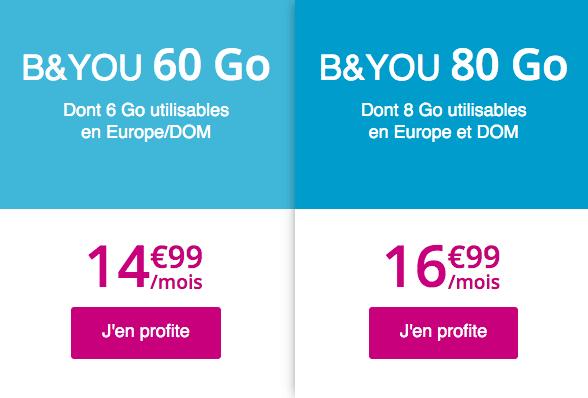Promotion B&YOU forfait pas cher et riche en 4G.
