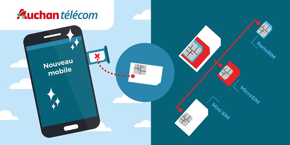 Formats cartes SIM Auchan Telecom