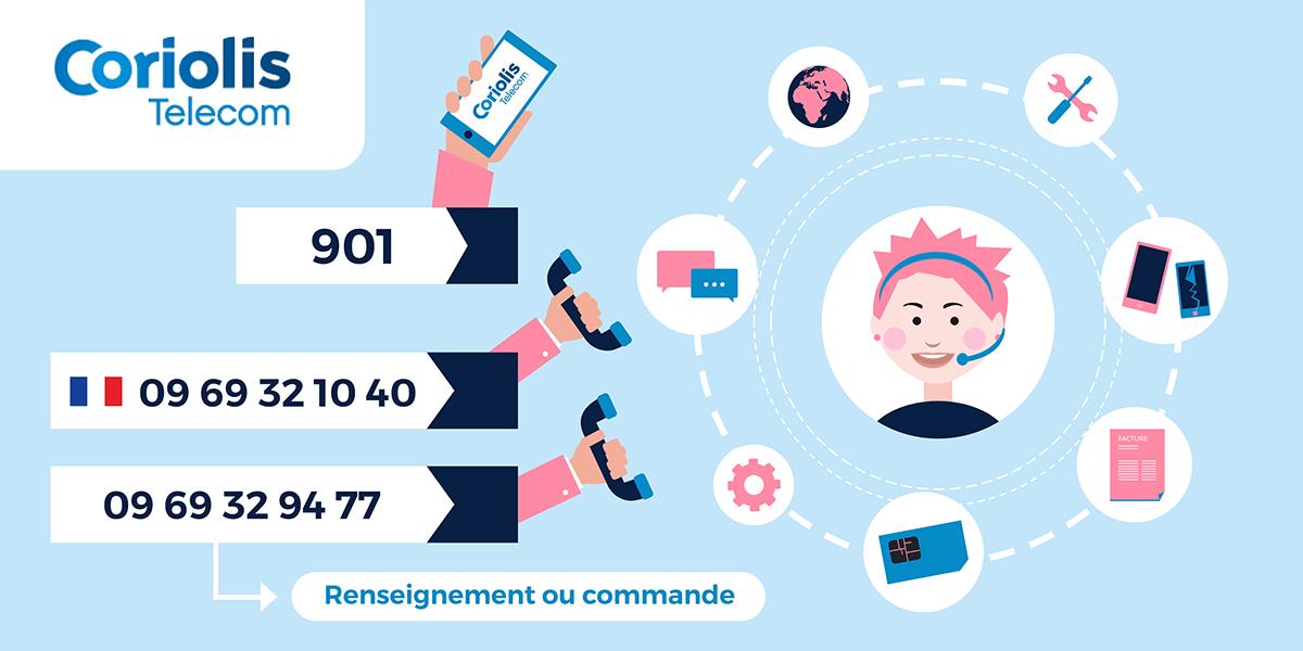 Numéro service client Coriolis Telecom