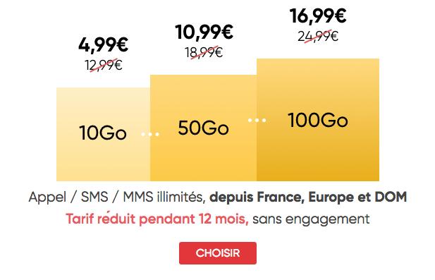 Forfait mobile sans engagement promo Prixtel.