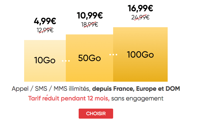 Les paliers du forfait mobile Prixtel en promotion.