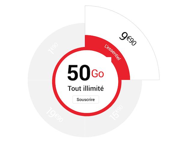 L'offre sans engagement 50 Go de Syma Mobile