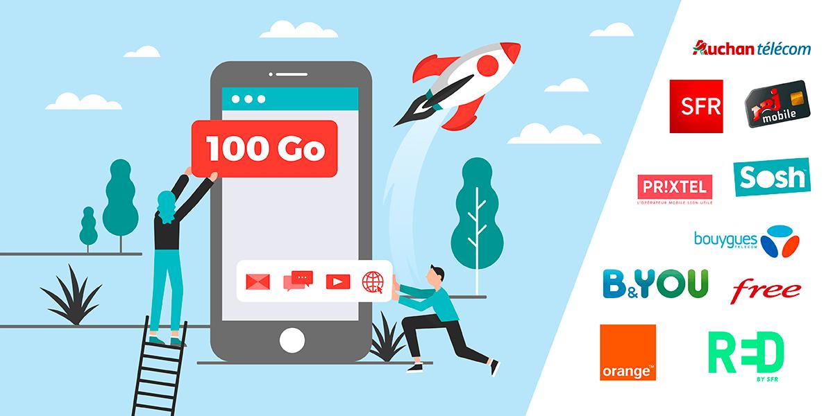 Forfaits mobiles avec 100 Go