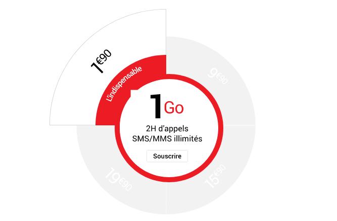 Syma Mobile promo.