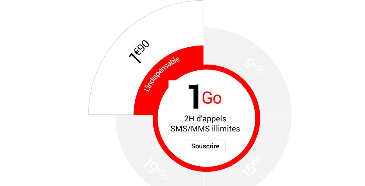 Le forfait l'Essentiel proposé par Syma Mobile de façon permanente