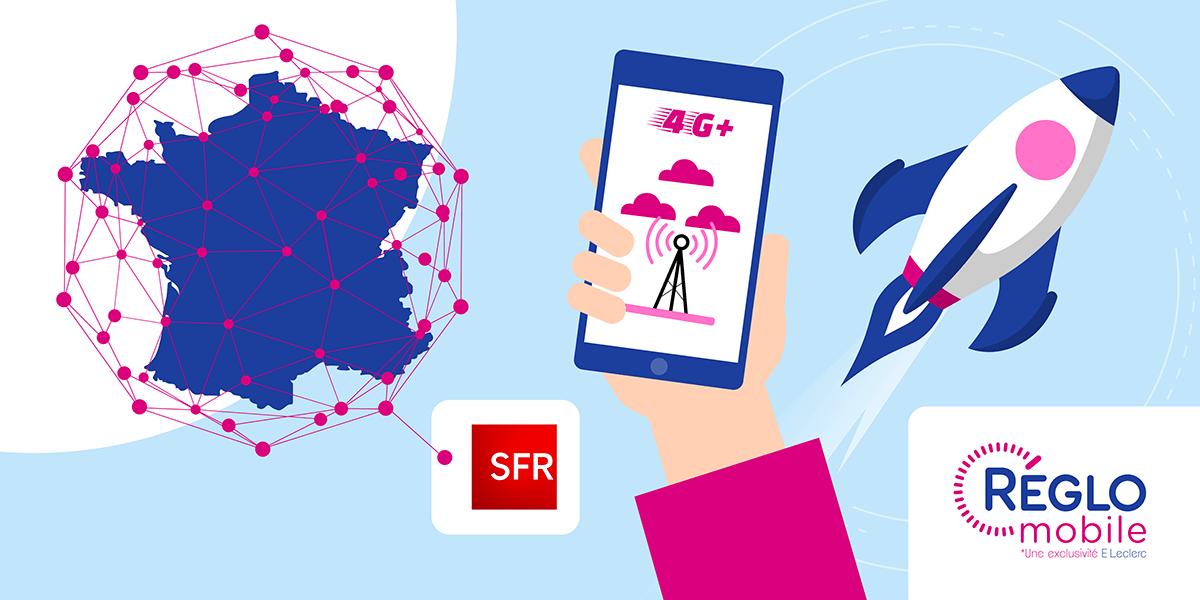 réseau mobile 4G SFR Réglo mobile.